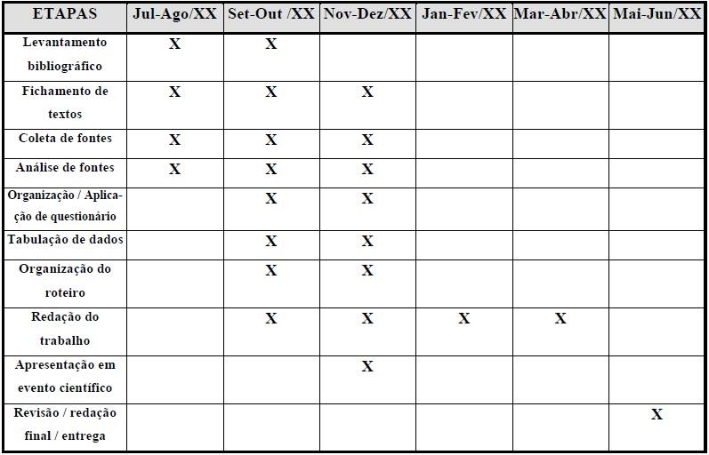 Exemplo de Cronograma para Projeto de Pesquisa
