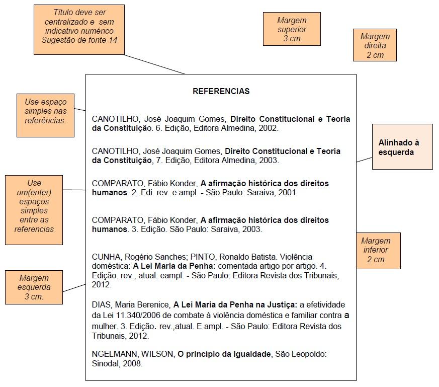Modelo da Folha com Apresentação de Referências