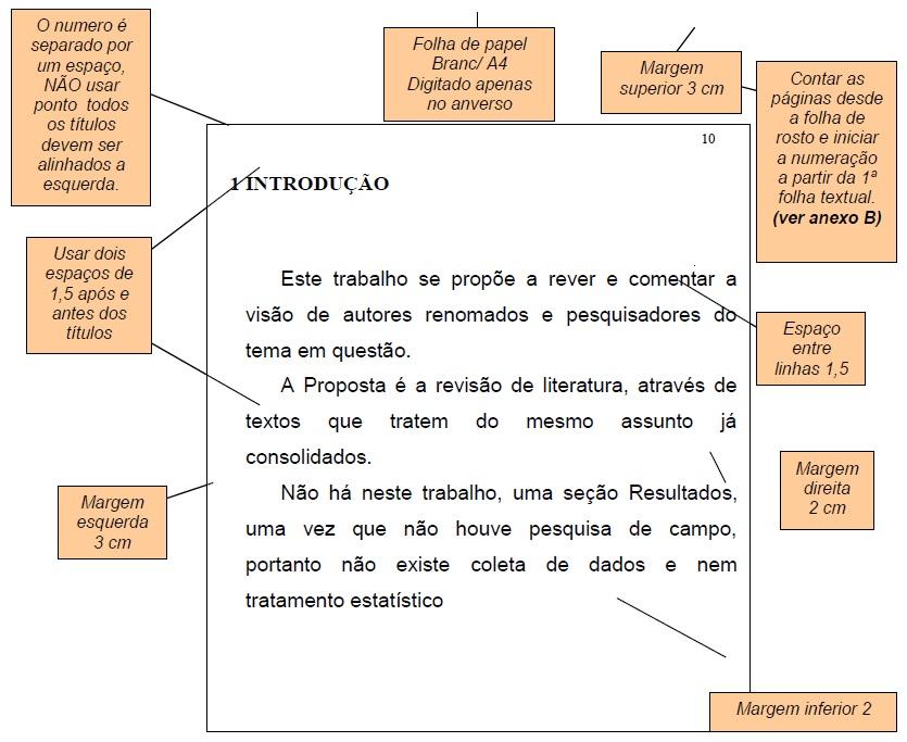 Modelo da Folha com apresentação de textos