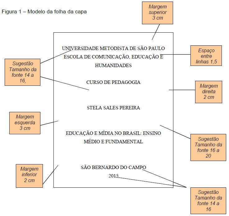 Modelo da Folha da Capa
