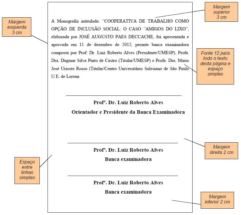 Modelo da Folha de Aprovação 2