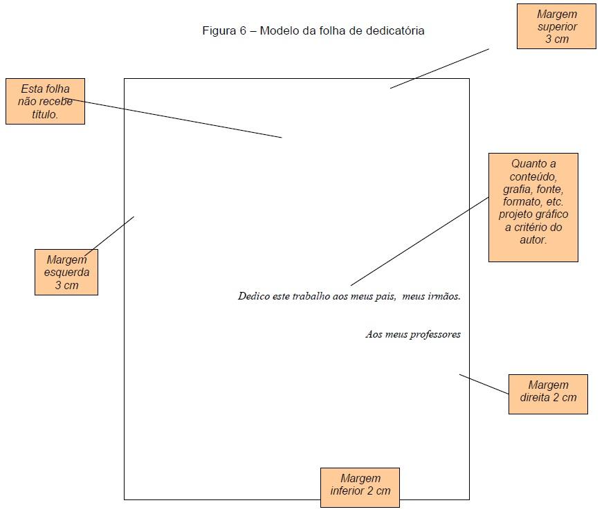Modelo da Folha de Dedicatória