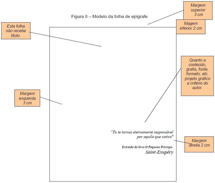 Modelo da Folha de Epígrafe
