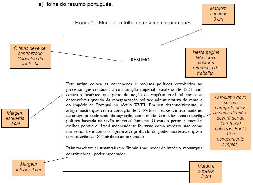 Modelo da Folha de Resumo em Português