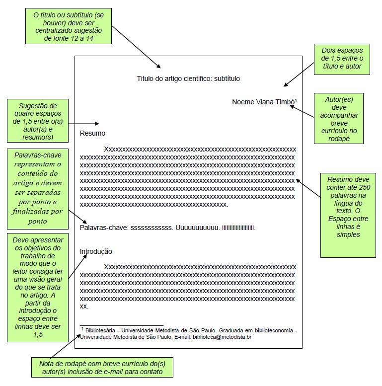 Modelo de Apresentação de Artigo Científico
