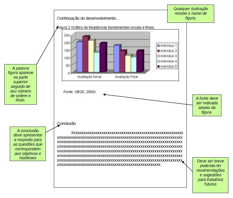 Modelo de Apresentação de Artigo Científico 3