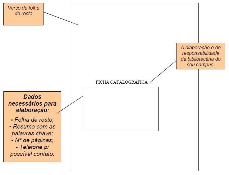 Modelo de Verso da Folha de Rosto