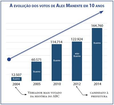 arte_votos_manente